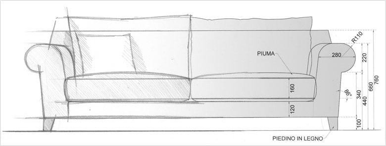 Berto progetti tappezzeria sartoriale al servizio di for Divano disegno