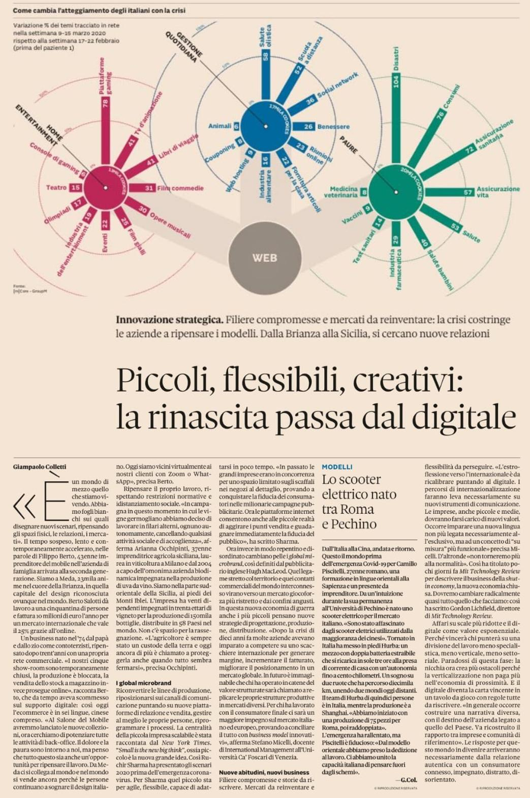 Interview Filippo Berto Il Sole 24 Ore